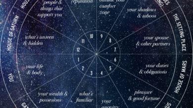 Photo of Casas Astrológicas